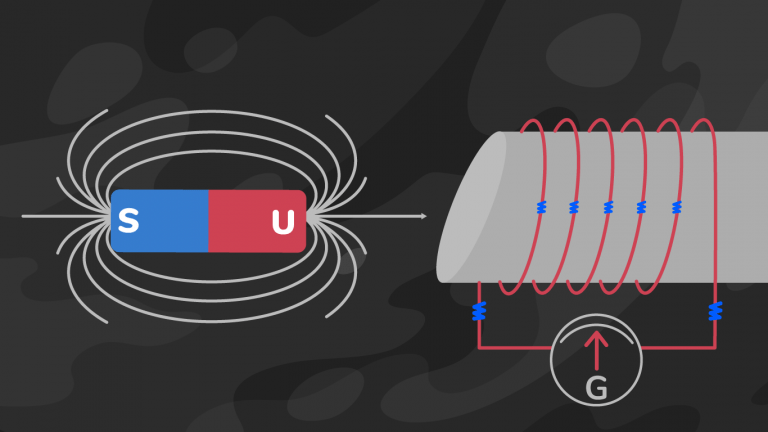 Induksi Elektromagnetik, ternyata medan magnet dapat menghasilkan aliran listrik