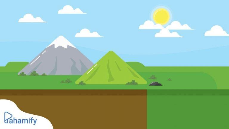 Jenis Tanah dan Persebarannya