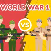 Sejarah Peminatan Kelas 11: Negara Yang Terlibat Dalam Perang Dunia 1